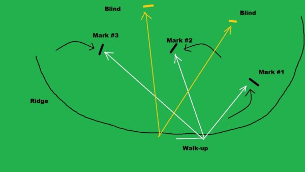 Walk-up Triple With Double Blinds